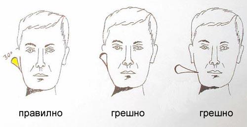 Правилният ъгъл на бръснене