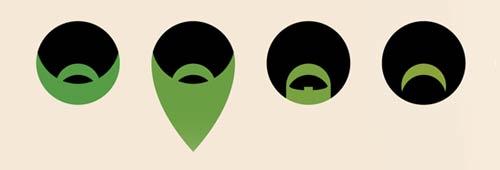 Скала на отговорните бради